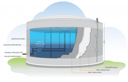illustration of thermal water storage tank by humbleweed creative